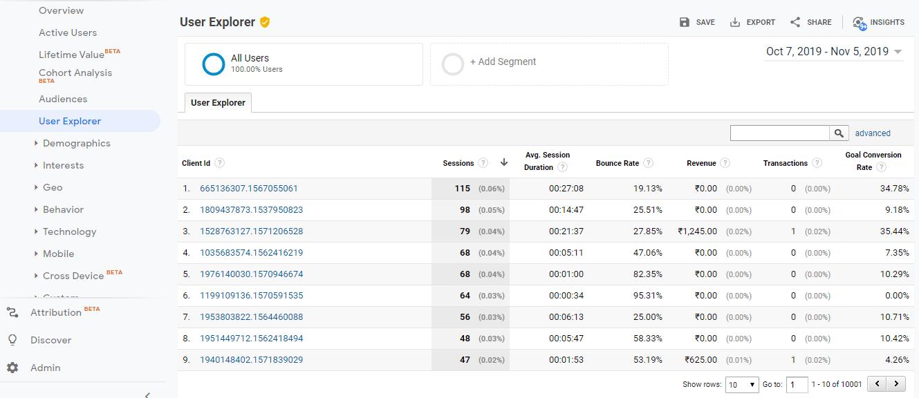 users explorer in google analytics