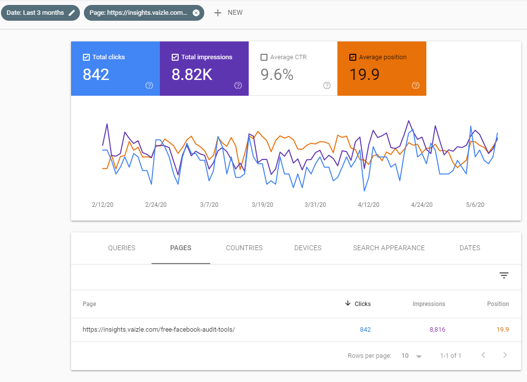 search console screen shot showing ranking using on page seo strategy
